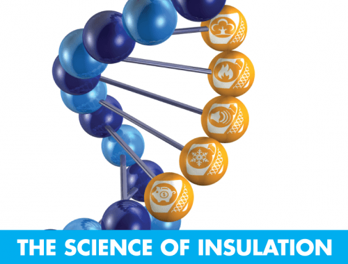 The Science of Insulation Explained